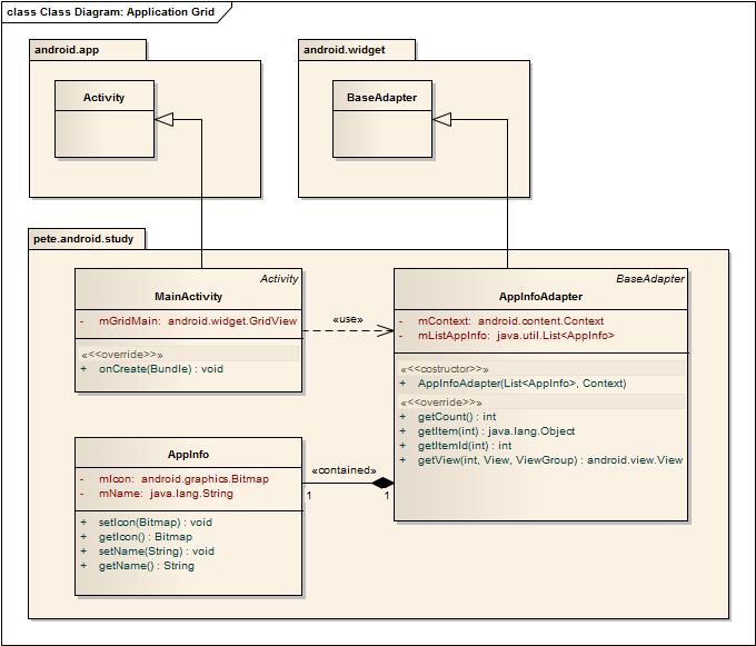 Custom grid view of applications android newbie application grid class diagram ccuart Choice Image