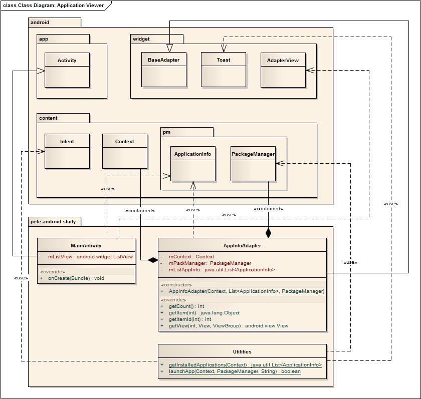 Create application launcher as a list android newbie application viewer class diagram ccuart Choice Image
