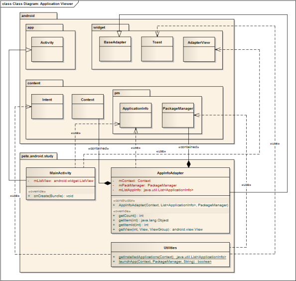 Application Viewer - Class Diagram